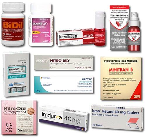 Người bệnh mạch vành có thể sử dụng các nitrat với nhiều dạng bào chế khác nhau
